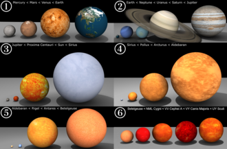 NML Cygni - Image: Comparison of planets and stars (2017 update)