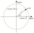 Complex-number-representation.png
