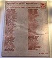 Comune di sesto fiorentino, interno, lapide militari caduti nella seconda guerra mondiale, 1996.jpg