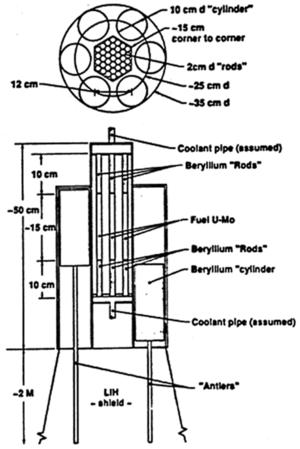 Kosmos 954 - Schematic of the Kosmos-954 on-board reactor