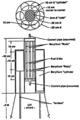 Cosmos-954 Reactor.png