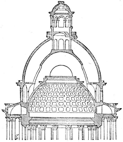 Fichier:Coupe-Panthéon-Coupoles-Paris-France-1881.jpg