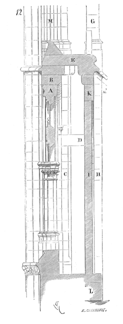 Coupe.triforium.cathedrale.Amiens.png