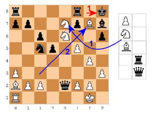 Crazyhouse - Image: Crazyhouse chess 01