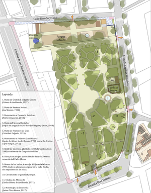 Parque María Cristina - Plan