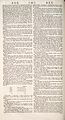 Cyclopaedia, Chambers - Volume 1 - 0113.jpg