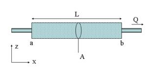Idrogeologia quantitative study