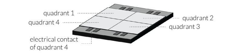 File:Datasheet SensorDrawingPositionSensor-01.png