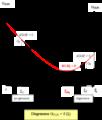 Diagram G2.png