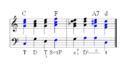 Diatonische Modulation C-d über F-02.png