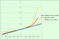 DopplerShiftGraph.png