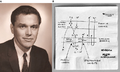 Dr Robert K. Crane and his sketch for coupled cotransport.png