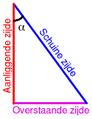 Driehoek met alpha en s a o zijden.png