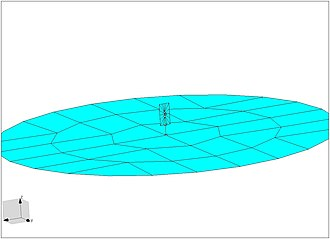 Dual-band blade antenna - Model used for Simulation
