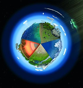 Mission Science Division - ESA's Living_Planet_Programme, Credit: European Space Agency/AOES Medialab