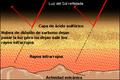 Efecto invernadero en Venus.png