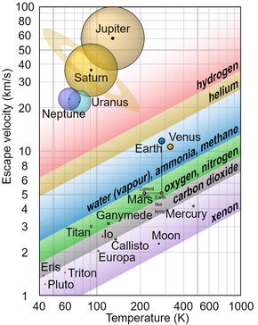 Terraforming of Mars - Wikipedia