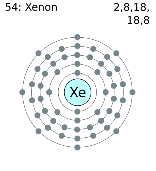 File:Electron_shell_054_xenon on Iodine Periodic Table