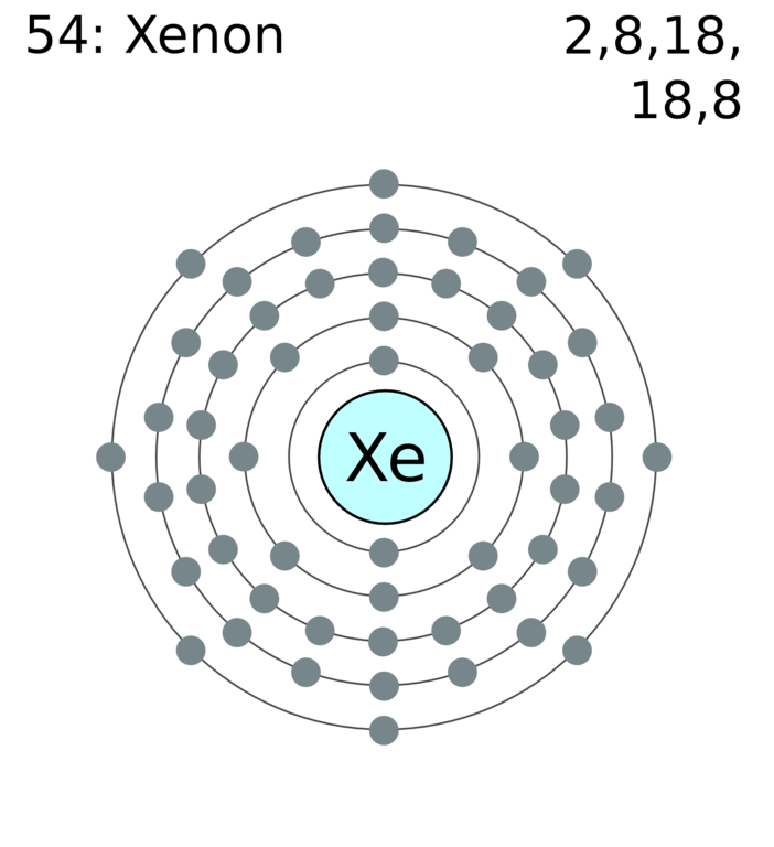 702px Electron_shell_054_xenon file electron shell 054 xenon png wikimedia commons xenon diatomic at nearapp.co
