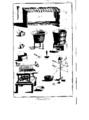Encyclopedie volume 2-258.png