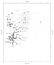 Exoplanet Period-Mass Scatter Kepler
