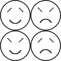 Čtyři temperamenty (flegmatik, cholerik, sangvinik, melancholik