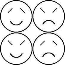 Four temperament b.PNG