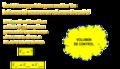 Grados de libertad Esquema VVC.png