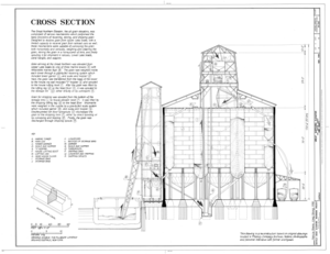 Great Northern Elevator - Image: Great Northern Elevator, 250 Ganson Street, Buffalo, Erie County, NY HAER NY,15 BUF,32 (sheet 2 of 2)