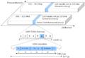 Gsm-rahmenstruktur.png