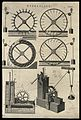Hydraulics; six different kinds of waterwheel, used for lift Wellcome V0024610EL.jpg