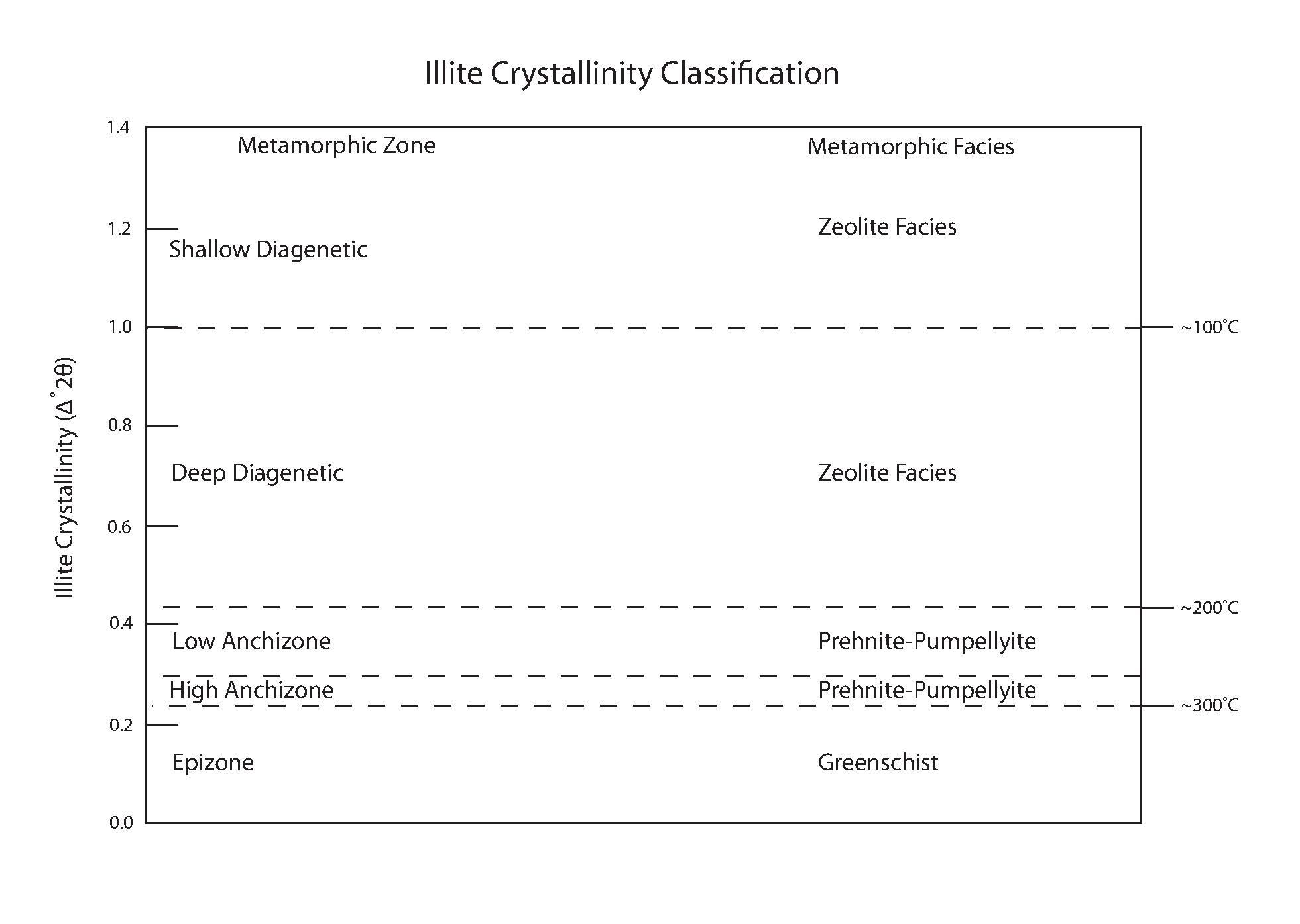 classification of culture media pdf