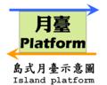 Island platform.PNG