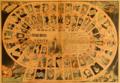 Jeu de l'oie - l'Affaire Dreyfus et de la Vérité 1898.png
