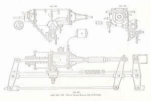 Kunze-Knorr brake - Kunze-Knorr goods train brake (diagram)