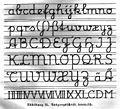 Lateinische Ausgangsschrift von Sütterlin.jpg