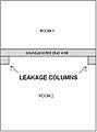 Leakage Columns.jpg