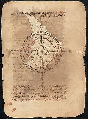 Timbuktu Manuscripts - Manuscript of Nasir al-Din Abu al-Abbas Ahmad ibn al-Hajj al-Amin al-Tawathi al-Ghalawi's Kashf al-Ghummah fi Nafa al-Ummah. From the Mamma Haidara Commemorative Library, Timbuktu.