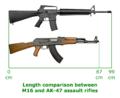 M16 and AK-47 length comparison.png