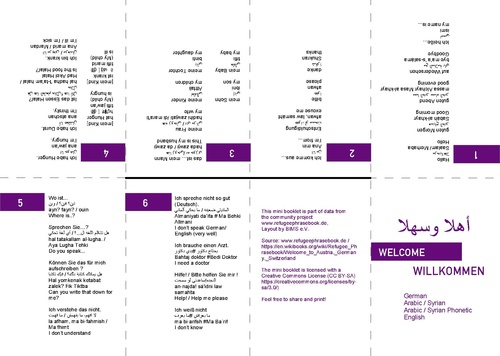Mini-Wörterbuch für syrische Flüchtlinge