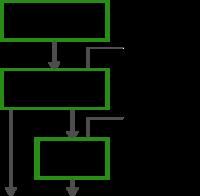 MIPI Debug Architecture - Wikipedia