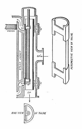 Slide valve - Murdoch's long D slide valve