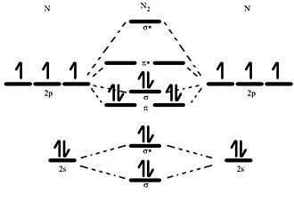 Molecular orbital - WikiVisually H2 Molecular Orbital Diagram