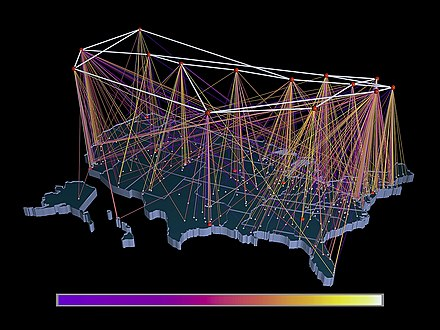 NSFNET Traffic 1991, NSFNET backbone nodes are shown at the top, regional networks below, traffic volume is depicted from purple (zero bytes) to white (100 billion bytes), visualization by NCSA using traffic data provided by the Merit Network. NSFNET-traffic-visualization-1991.jpg
