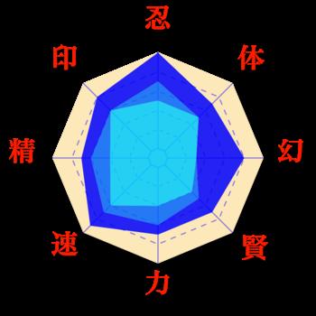 Sasuke Uchiwa Wikipedia