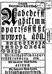 Alphabet-Liste