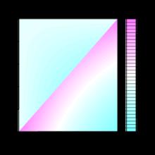 Fisher–Yates shuffle - Wikipedia