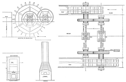 PSM V38 D334 Plan of rolling mill built in middleboro mass in 1751.jpg