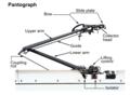 Pantograph ICE 3.png