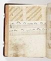 Pattern Book (Germany), 1760 (CH 18438135-37).jpg
